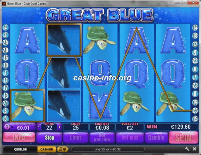$120 FREE CASINO CHIP at Grand Fortune Casino